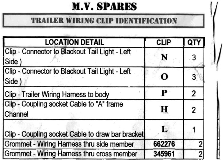 Trailer wiring harness clips diagrams image free