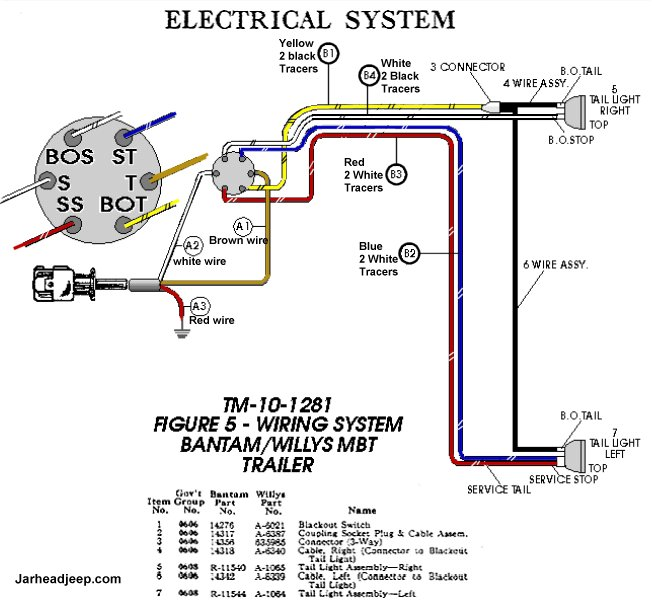 7 pin trailer socket wiring diagram - wirdig,Wiring diagram,Wiring Diagrams For Trailers